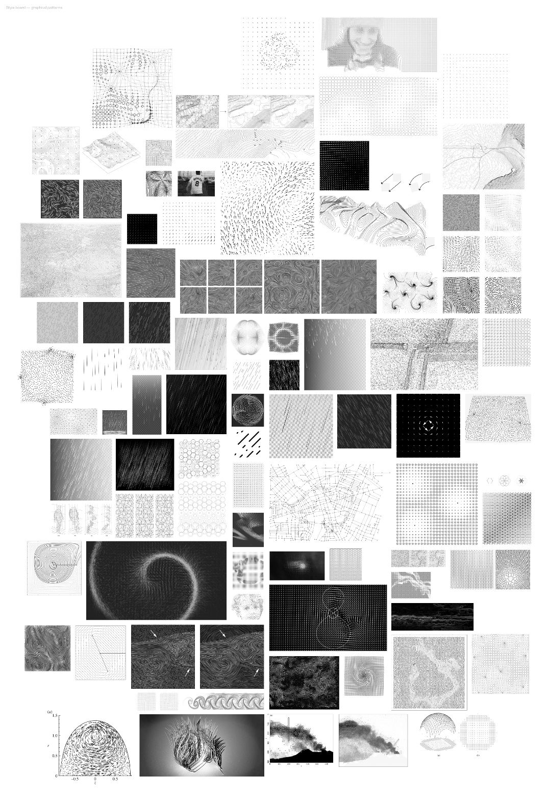 Style board of graphical patterns, December 2015 © David Bihanic